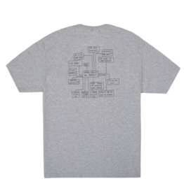 Classic Excuses T-Shirt