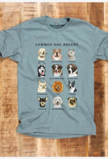 Headline Common Dog Breeds T-Shirt