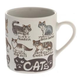 Kotobuki Favorite Cats Mug