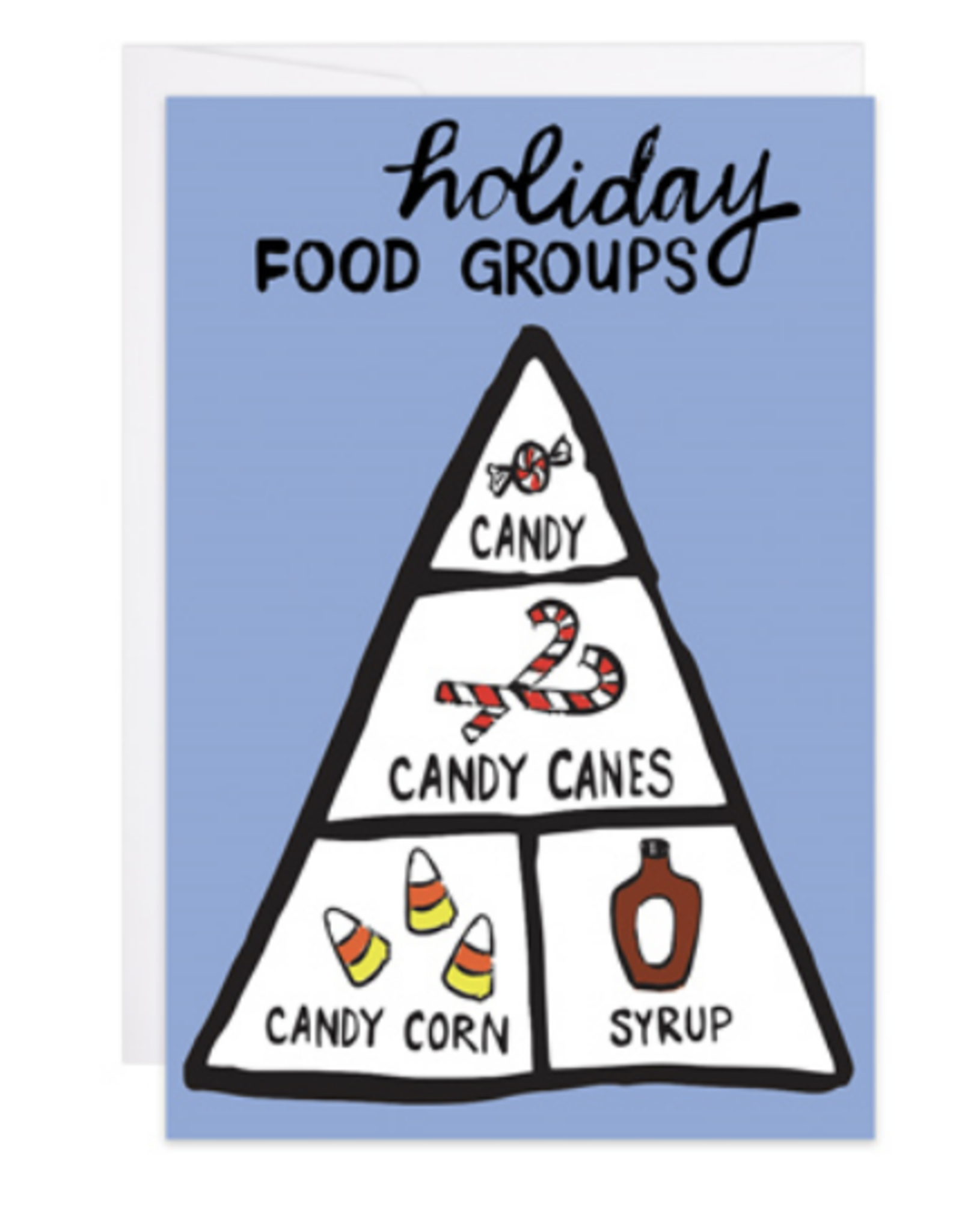 9th Letter Press Holiday Food Groups Mini Card