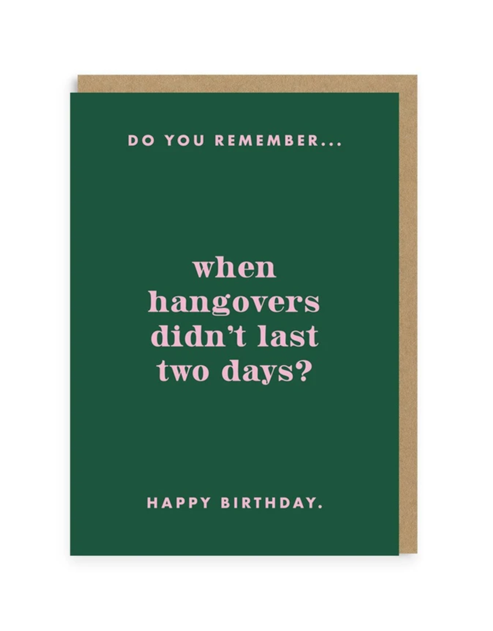 Do You Remember When Hangovers... Greeting Card