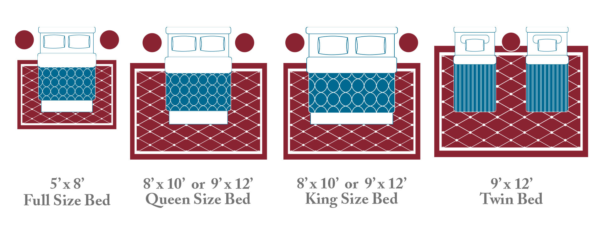 Bedroom Area Rug Layout Tips