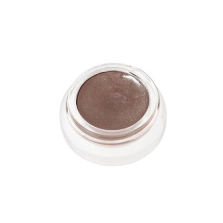 RMS Eye Polish Myth