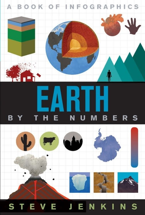 HMH Books for Young Readers By the Numbers: Earth