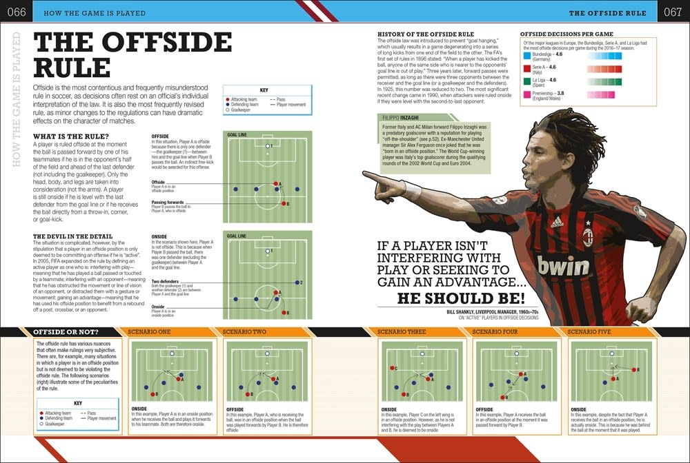 DK The Soccer Book