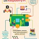 Abrams Image Creative Projects with Raspberry Pi