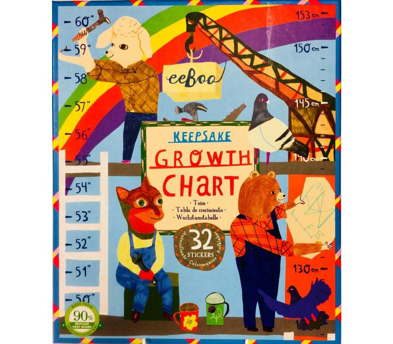 Growth Chart - Construction