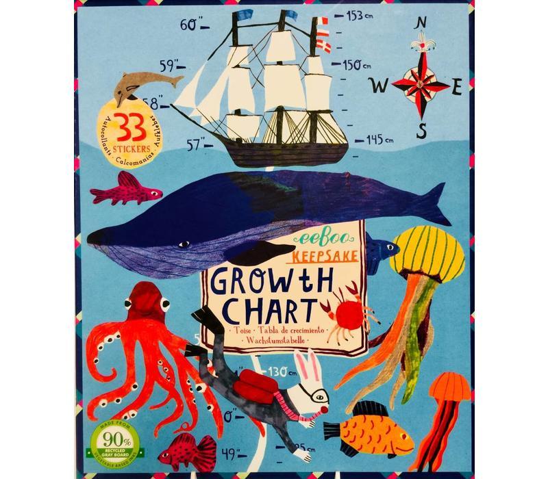 Growth Chart - Big Blue Whale