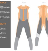 Blueseventy Reaction Sleeveless Women's Wetsuit