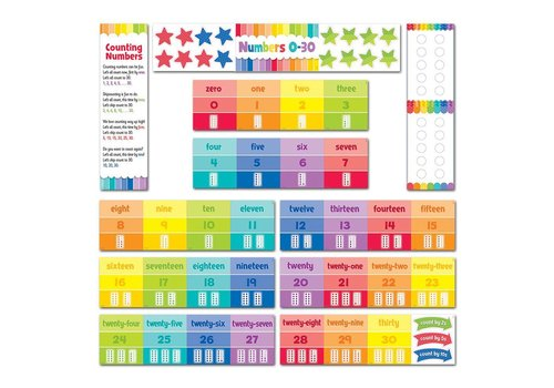Creative Teaching Press Painted Palette Numbers 0-30 Mini Bulletin Board, Gr. K-1