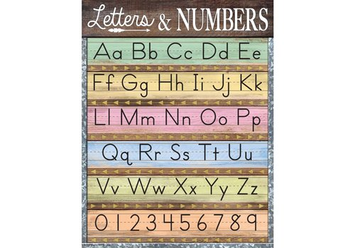 Teacher Created Resources Home Sweet Classroom - Letters & Numbers Poster