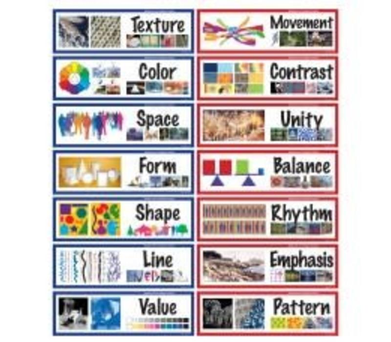 Art Display Cards - Elements and Principles