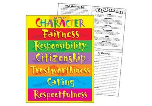 Trend Enterprises Keys to Character poster