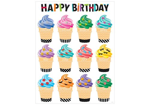 Creative Teaching Press Bright & Bold Birthday Chart