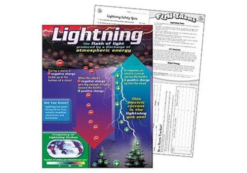 Trend Enterprises Lightning Poster