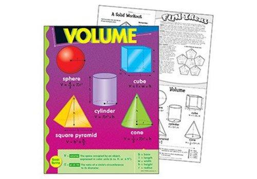 Trend Enterprises Volume Math Poster*