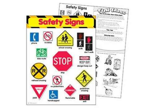 Trend Enterprises Safety Signs Poster