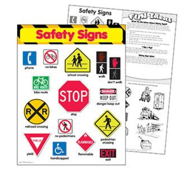 Safety Signs Poster