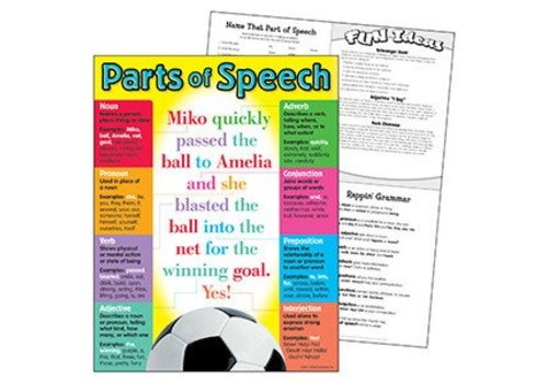 Trend Enterprises Parts of Speech Poster