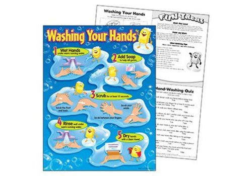 Trend Enterprises Washing Your Hands Poster