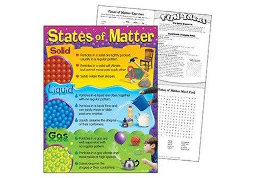 Trend Enterprises States of Matter Poster*