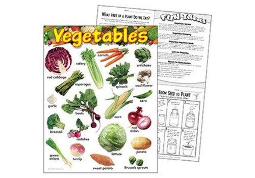 Trend Enterprises Vegetables Learning Chart  *
