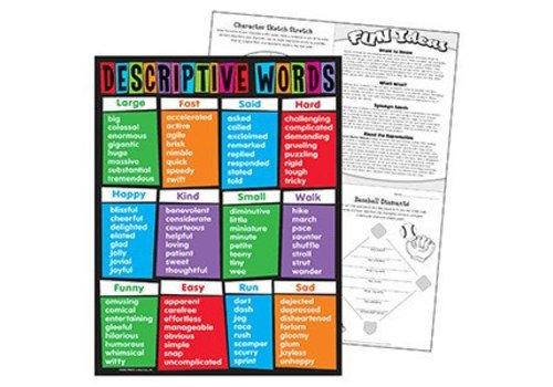 Trend Enterprises Descriptive Words Poster