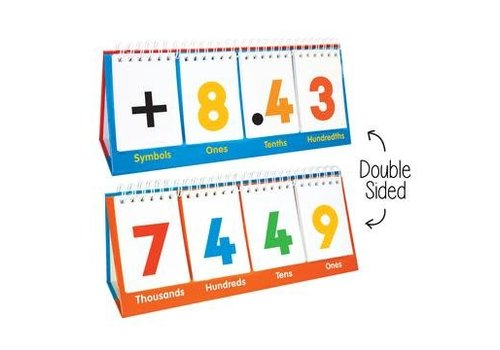 JUNIOR LEARNING Place Value Flips *