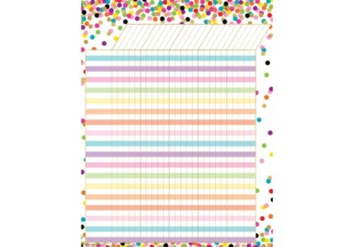 Teacher Created Resources Confetti Incentive Chart