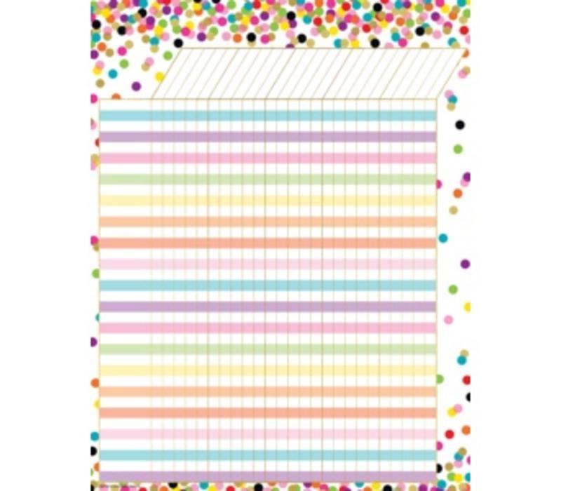 Confetti Incentive Chart Learning