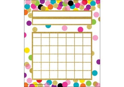 Teacher Created Resources Confetti Incentive Charts
