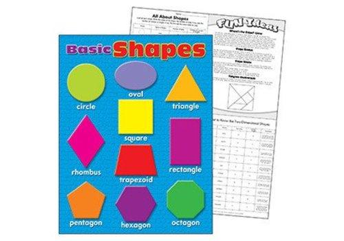 Trend Enterprises Basic Shapes Poster*