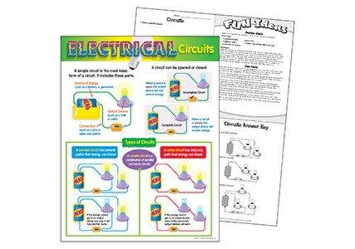 Trend Enterprises Electrical Circuits Poster
