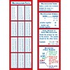 Teacher Created Resources Smart Bookmarks - Multiplication