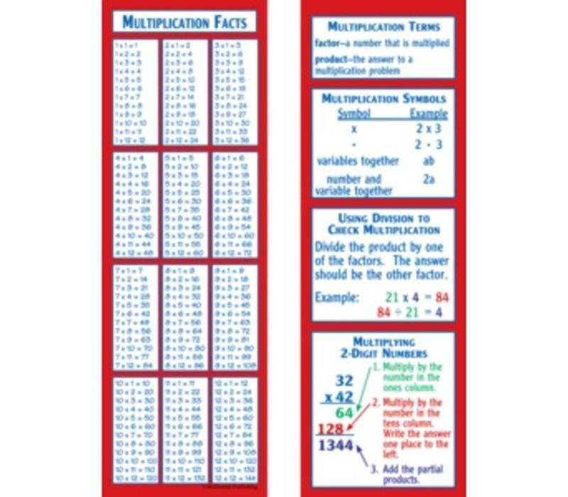 Smart Bookmarks - Multiplication