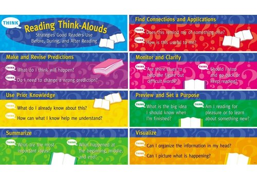 Creative Teaching Press Reading Think-Alouds