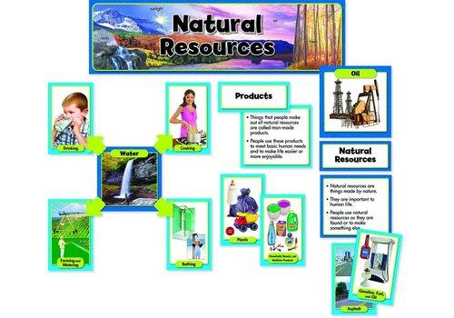 Creative Teaching Press Natural Resources Mini Bulletin Board Set