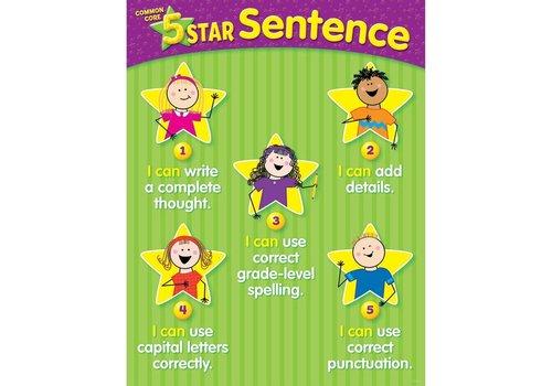 Creative Teaching Press 5-Star Sentence Common Core Chart, Gr. K-2*