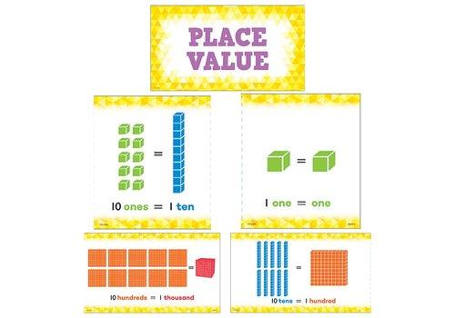 Creative Teaching Press Place Value Mini Bulletin Board, Gr. K-2