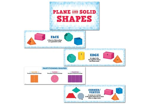 Creative Teaching Press Plane and Solid Shapes Mini Bulletin Board *