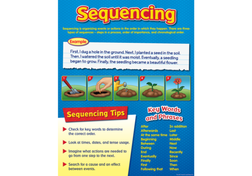 Creative Teaching Press Sequencing Poster