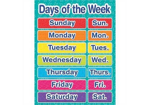 EUREKA Color My World Basic Learning - Days of the Week