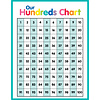 Carson Dellosa Just Teach - Hundreds Chart