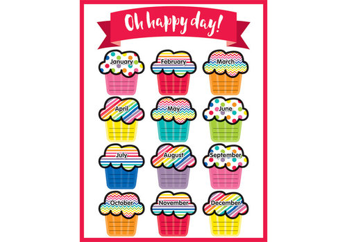 Carson Dellosa Just Teach - Birthday Chart