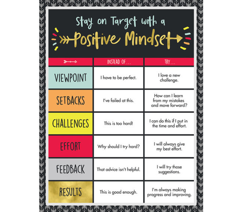Aim High Positive Mindset Chart *