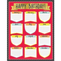 Aim High Birthday Chart