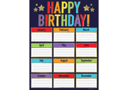 Carson Dellosa Glitter Happy Birthday Chart