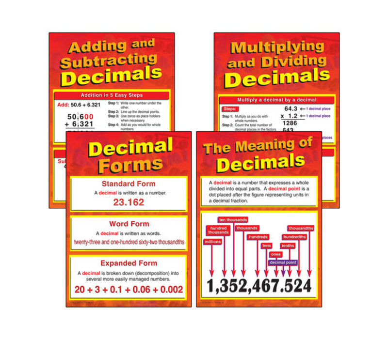 All About Decimals Bulletin Board Set