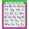 Carson Dellosa Alphabet Sticker Pack