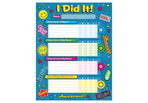 Trend Enterprises Success Charts - I did it! *